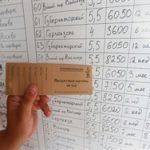 ПРОДОВОЛЬСТВЕННЫЕ КАРТОЧКИ В РОССИИ, МОГУТ СТАТЬ РЕАЛЬНОСТЬЮ