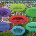 Коммунальный тупик: реформирование ЖКХ требует еще больших денег